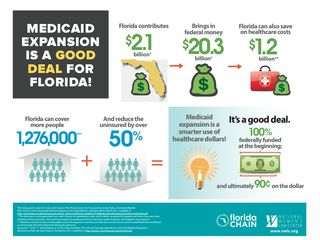 Medicaid Expansion Chart - Florida CHAIN