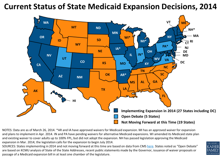 Medicaid Expansion By State, 2014